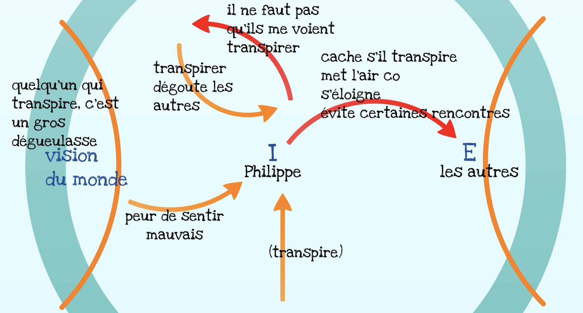 Mapping-180°-virage-palo-alto
